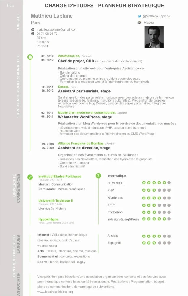 cv en ligne wordpress