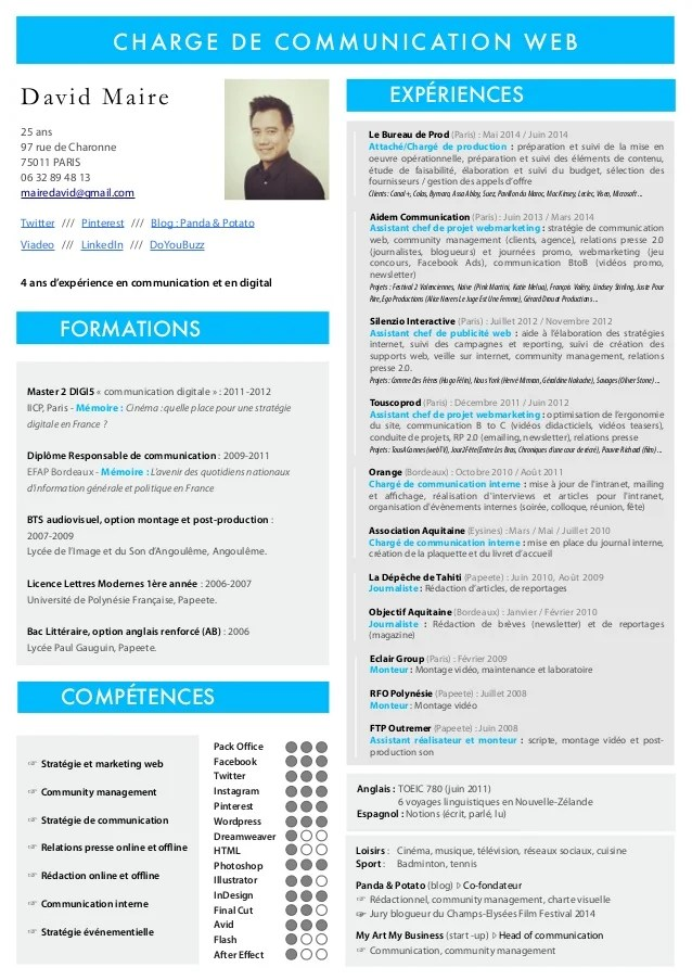 cv community manager competences