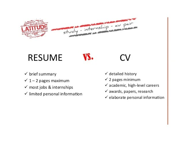 curriculum vitae vs resume samples tikir reitschule pegasus co
