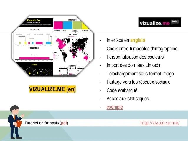 cv en ligne telechargeable pdf
