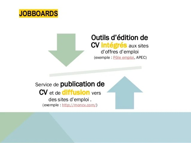 mon cv video en ligne powtoon