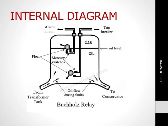 buchholz relay circuit diagram