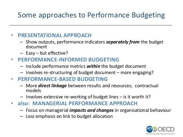 budgeting outline - Helomdigitalsite