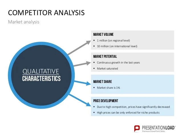 Product Competitive Analysis Template   Excel In Search