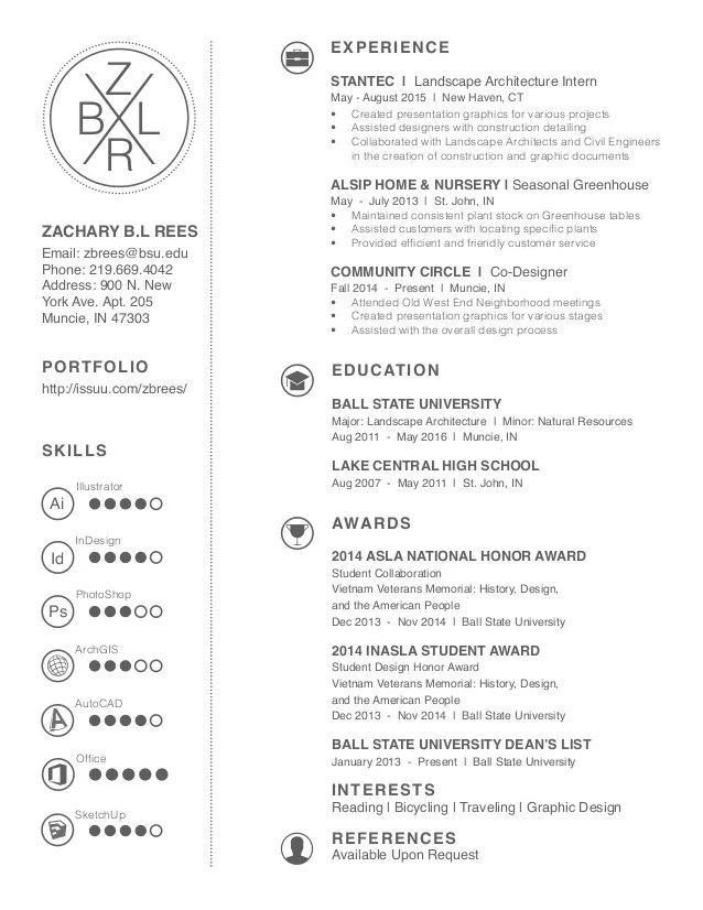 Example Resume For Architect  Health Care Assistant Cv Sample