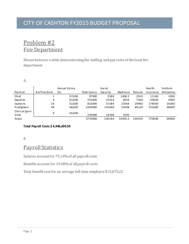 budget proposal templates - Vatozatozdevelopment - budget proposal