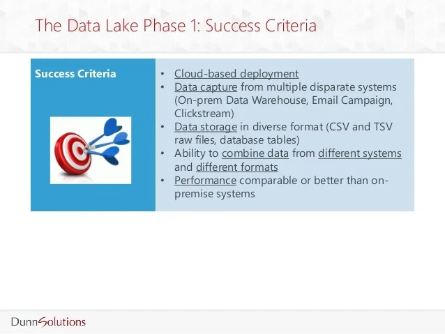 The Data Lake And Your Enterprsie Data Warehouse