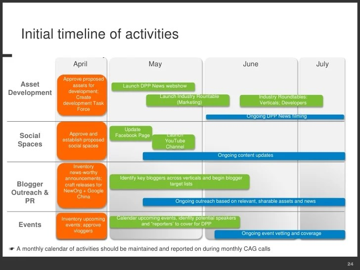 New Google Calendar Example Google Calendar Data Portability Project External Communications Roadmap