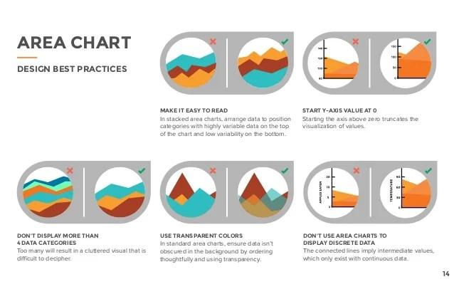 charts design - Towerssconstruction