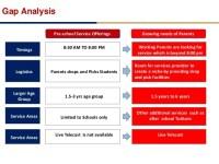 Daycare Industry Analysis - druggreport246.web.fc2.com
