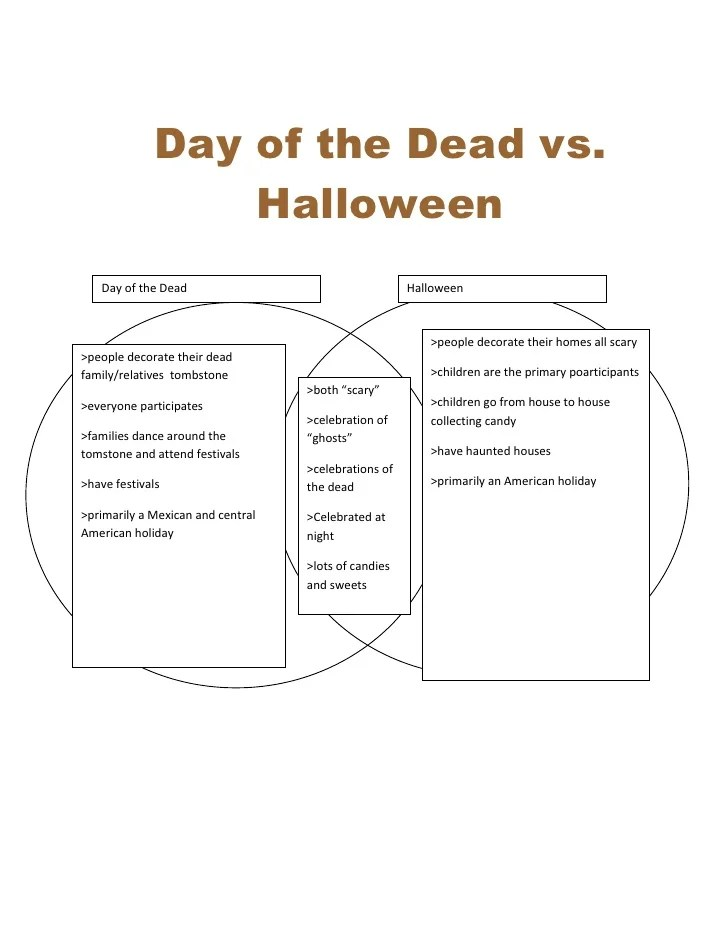 halloween vs day of the dead venn diagram