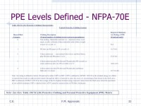 Arc Flash Ppe Levels Related Keywords - Arc Flash Ppe ...