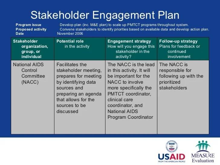 stakeholder involvement laos essay 'stakeholder involvement' background paper prepared for the who/wef joint event on preventing noncommunicable diseases in the workplace (dalian/ china, september 2007.