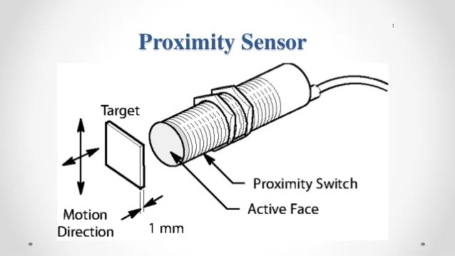 inductive proximity sensor switch together with proximity sensor