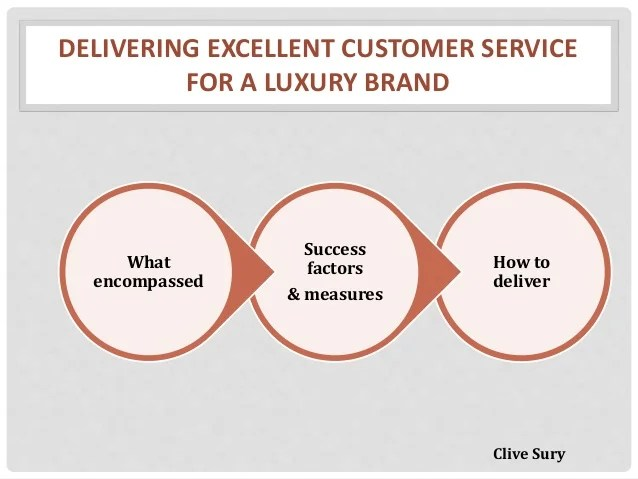 definition of excellent customer service - Ozilalmanoof - how do you define excellent customer service