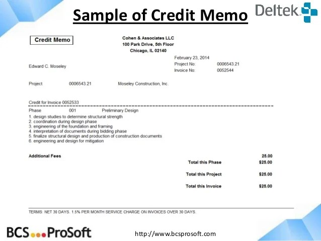 credit memos from the bank - Onwebioinnovate
