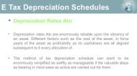 Depreciation schedule template