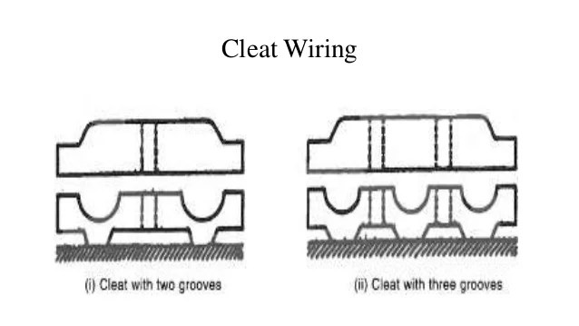metal used in electrical wiring