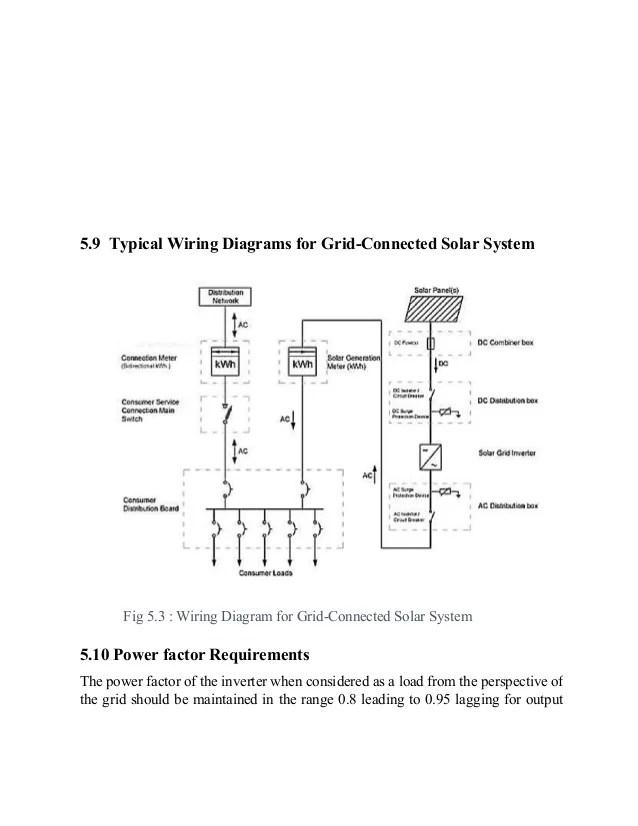 Photovoltaic Photovoltaic Wiring Diagram