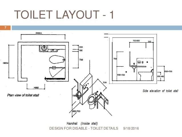 Design For Disable Toilet Details