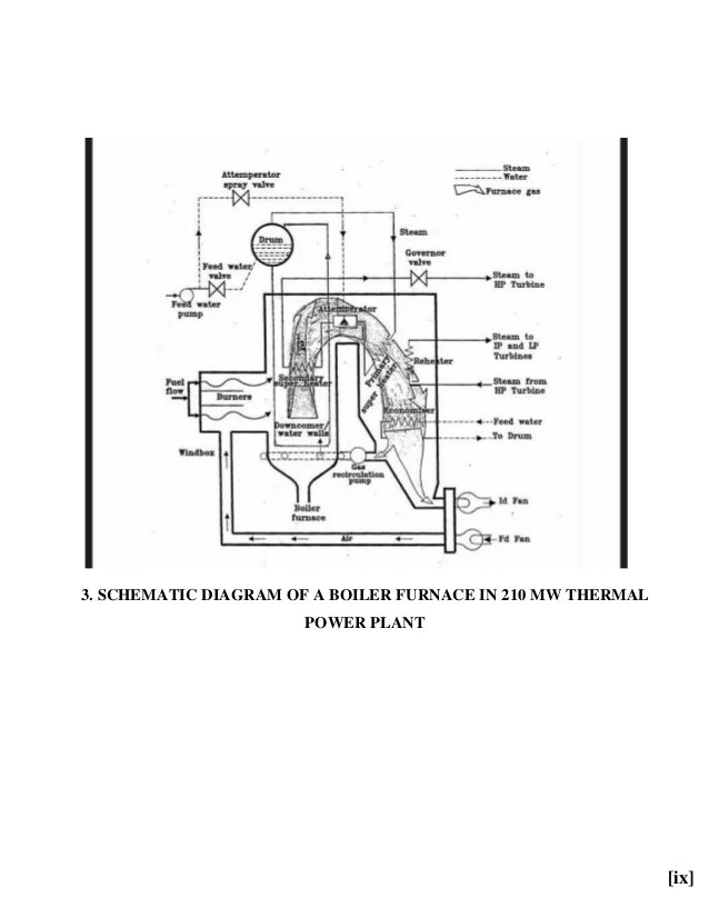 nuclear power plant schematic diagram