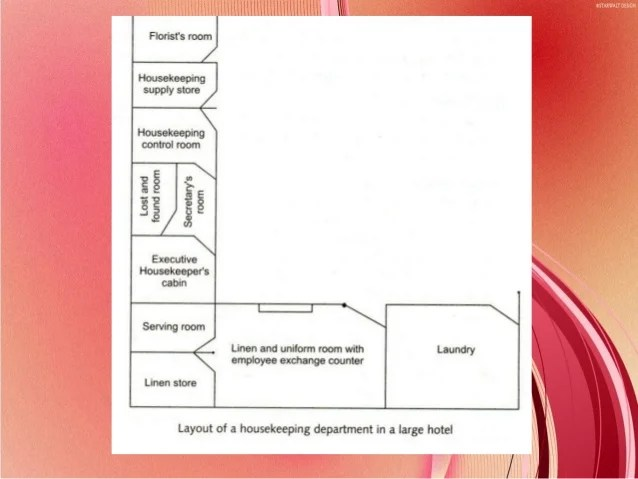 Detailed Layout Of Housekeeping Department