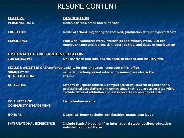 Resume Define Resume At Dictionary Developing A Resume Presentation Powerpoint