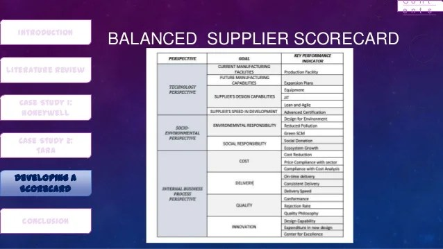 vendor evaluation scorecard template - Onwebioinnovate