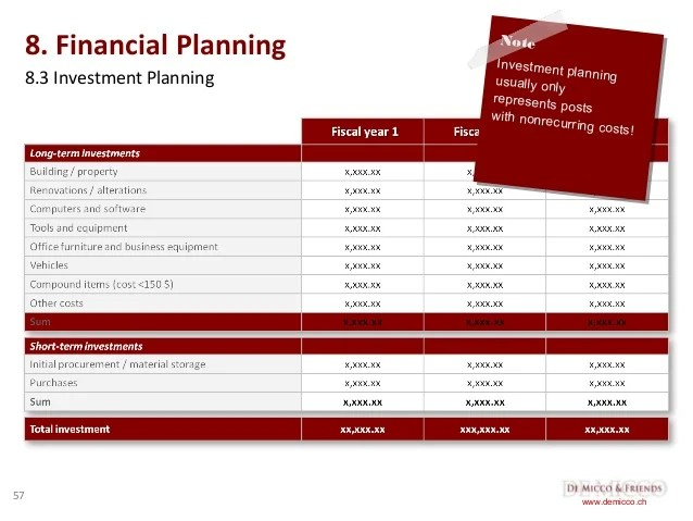 Property development business plan template free costumepartyrun property investment business plan template free saveenlarge land development business plan training4thefuturexfc2com flashek Image collections
