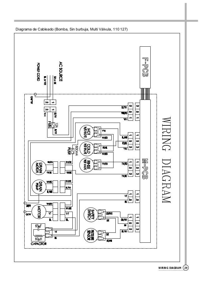 lg ldf9810st diagrama de cableado