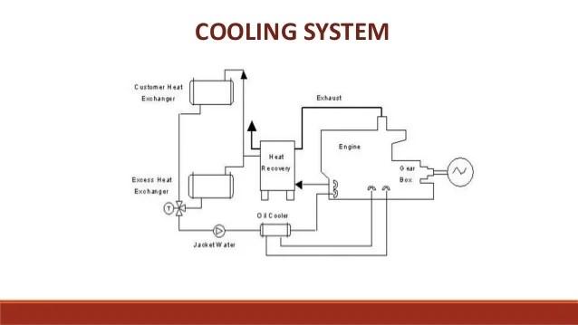 diesel power plant diagram