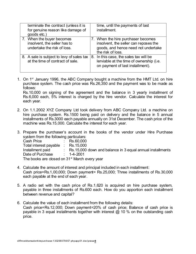 buying letter hire purchase agreement template free download car - car purchase agreement with payments