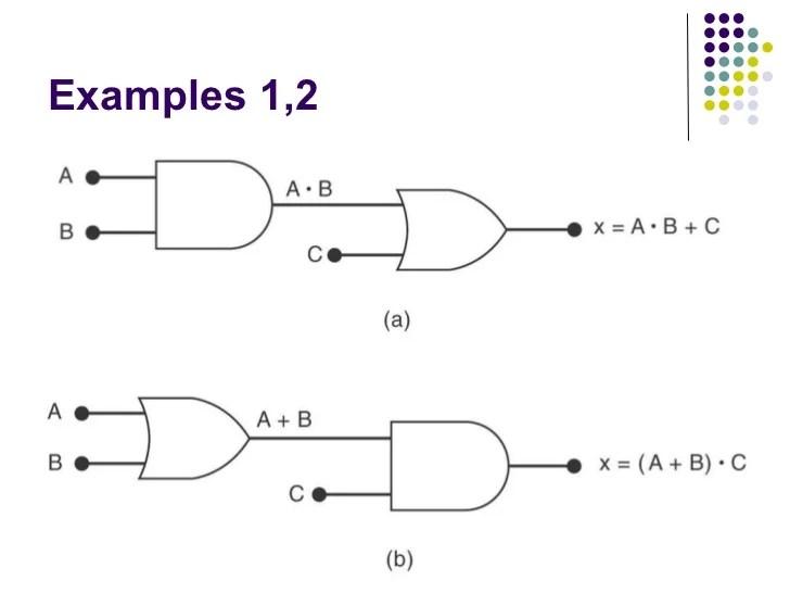 logic diagram for (ac   bc)  abc