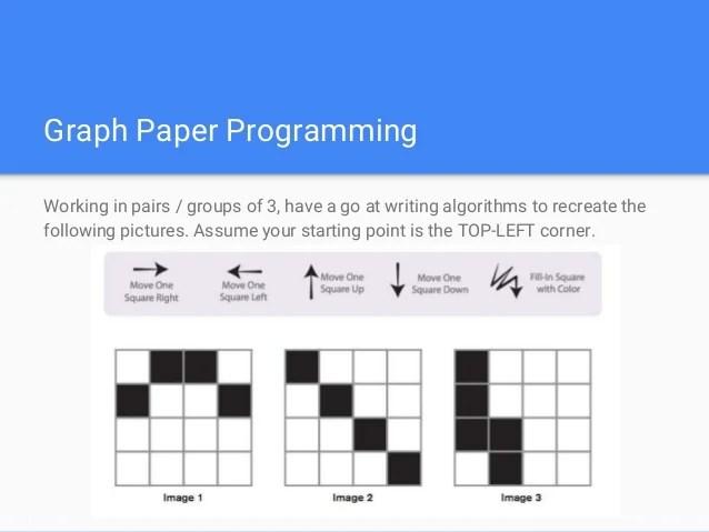 graph paper coding - Alannoscrapleftbehind - digital graph paper