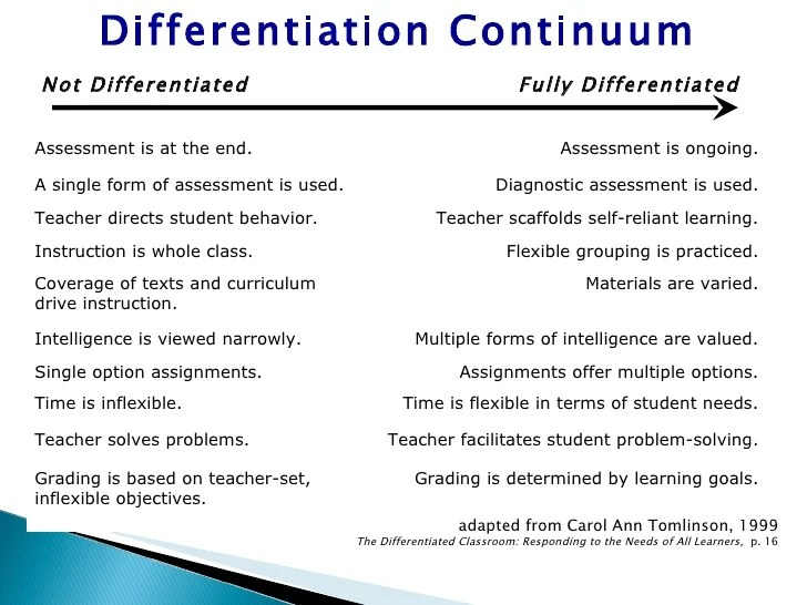 Comfortable Differentiated Instruction In The Math Classroom