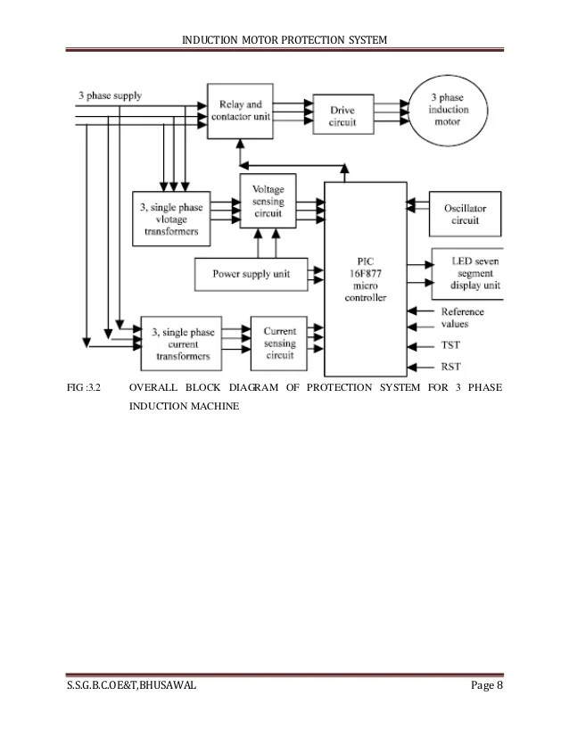 1 phase induction motor connection diagram