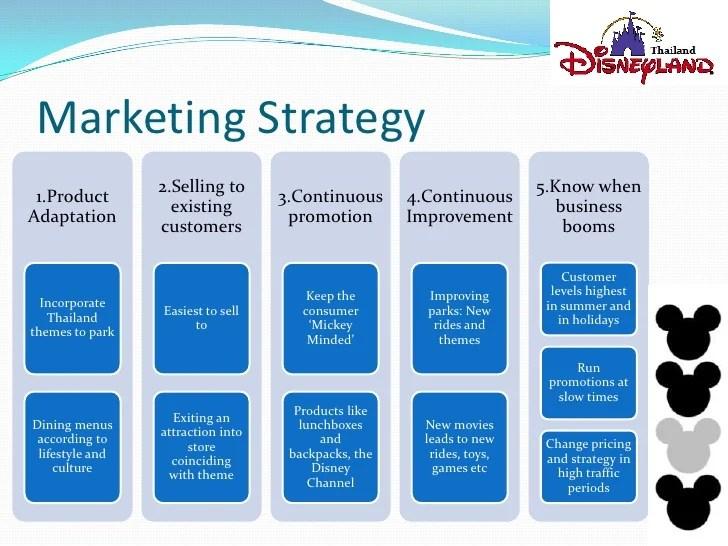 Case Study Method Case Studiesbusinessmanagement Disney In Thailand