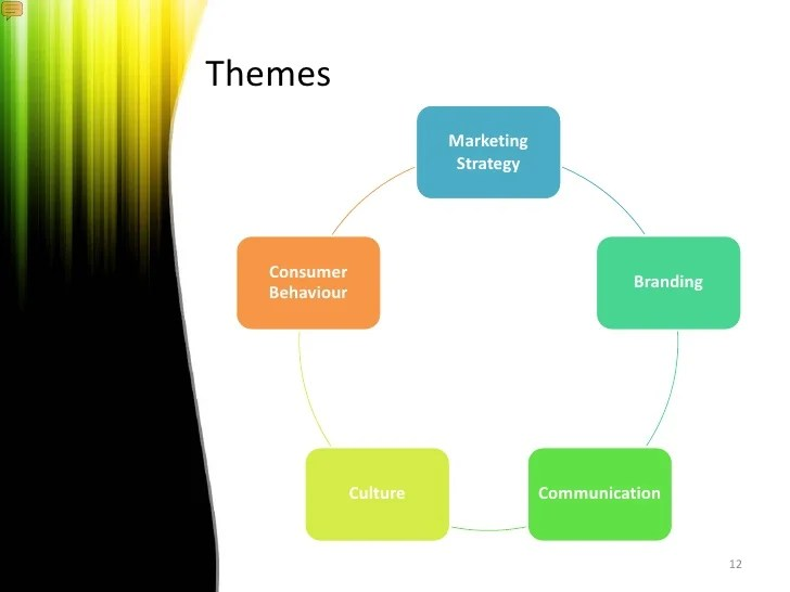 psychology dissertation proposal powerpoint Title: research proposal author: iselvaraj last modified by: eugene created date: 8/16/2006 12:00:00 am document presentation format: on-screen show (4:3.