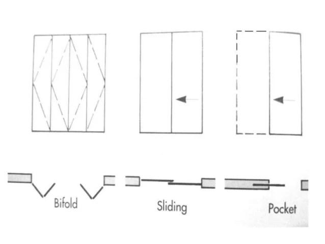 sliding window elevation