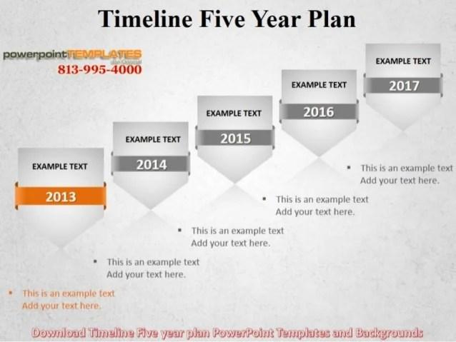 five year plan template