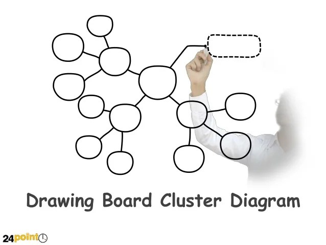 handdrawn cluster diagrams powerpoint slides