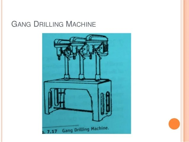 Drilling And Boring