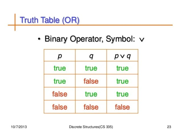 Discrete Structures Lecture 1