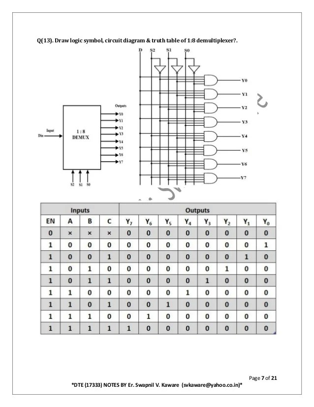 draw circuit diagram from truth table