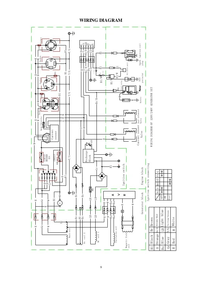 4 position selector switch wiring diagram for