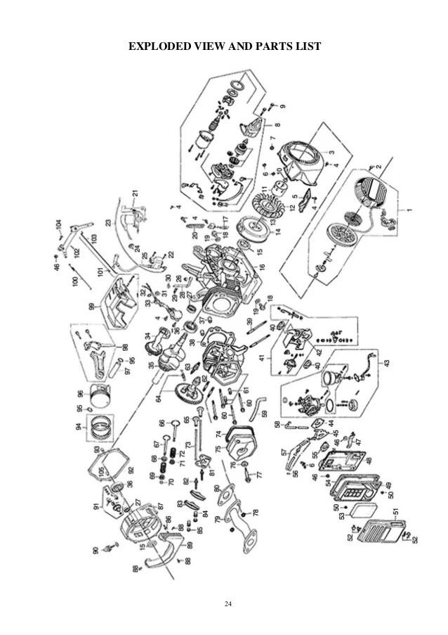 sportsman generator wire diagram