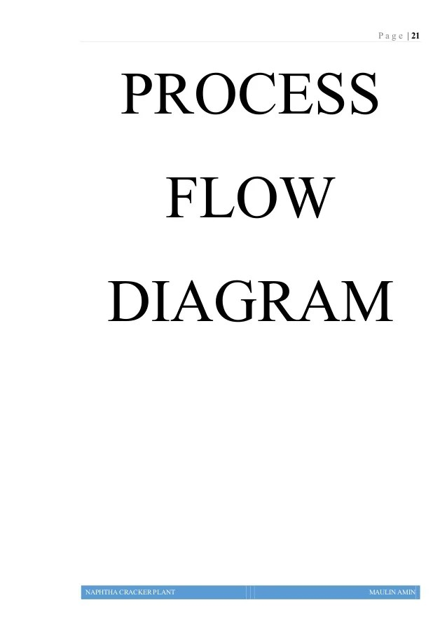 process flow diagram standards