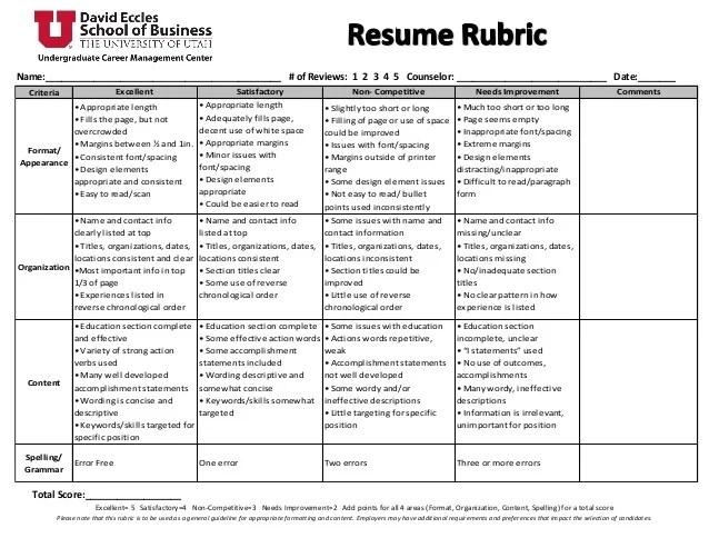 high school resume rubric