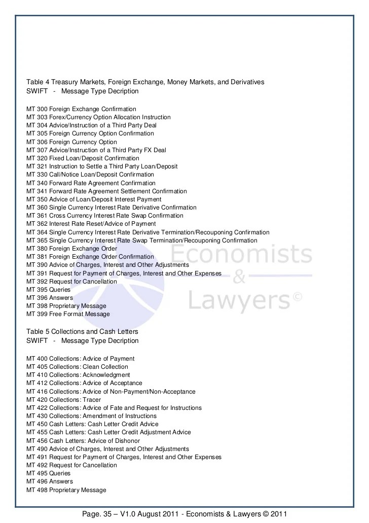 Red Clause Letter Of Credit Investopedia Private Placement Program Economists And Lawyers Ebook 10