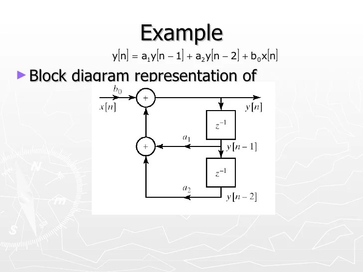 block diagram z transform